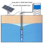 Centrifugal-Solar-Water-Pump
